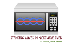 Standing Waves In Microwaves By Indra