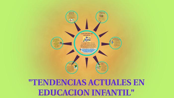 Tendencias Actuales En Educacion Infantil By Ibeth Rocio Eraso Huertas