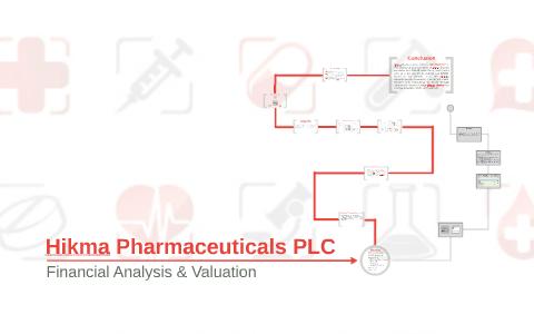 Hikma Pharmaceuticals PLC by Shireen Makarem on Prezi