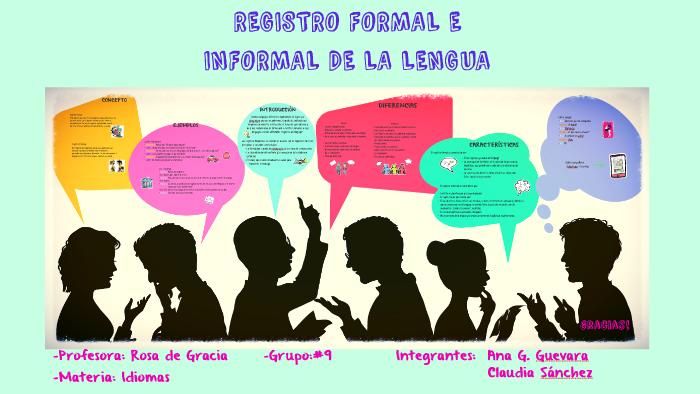Registro Formal E Informal De La Lengua By Claudia Sánchez