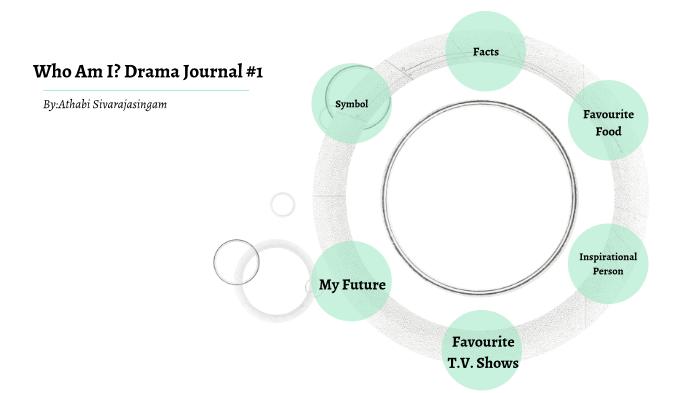 Who Am I? Drama Journal #1