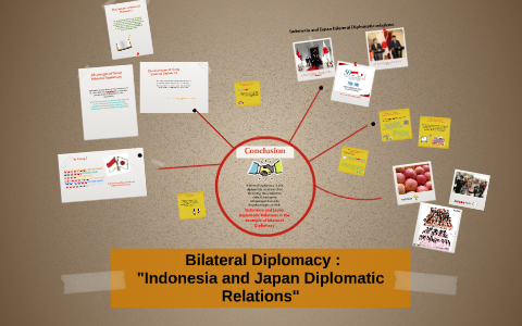 what is bilateral diplomacy