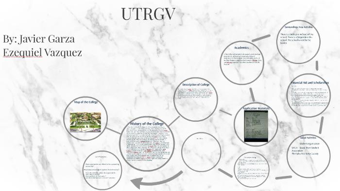 UTRGV by Javier Garza on Prezi