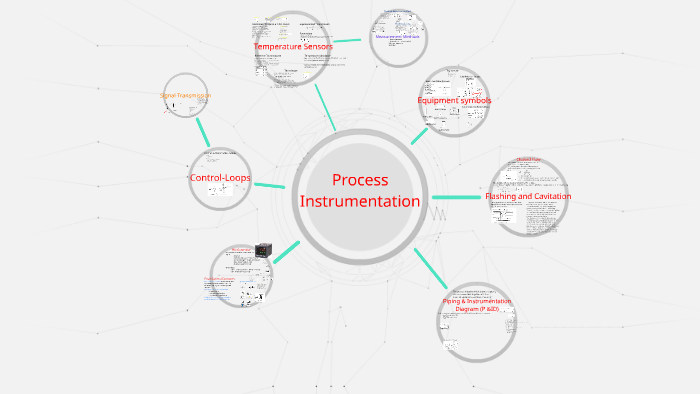 Process Instrumentation By Mohamad Hafez On Prezi