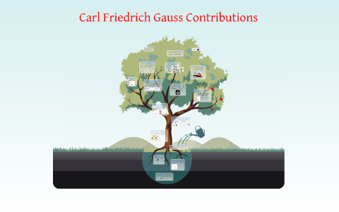 carl gauss contributions