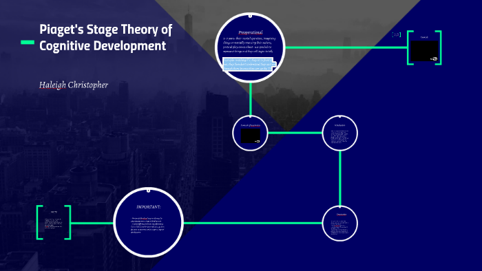 Piaget 039 S Stage Theory Of Development By Haleigh Christopher On Prezi
