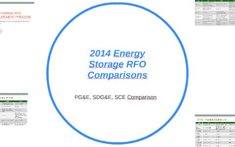 PG&E, SDG&E, SCE Comparison