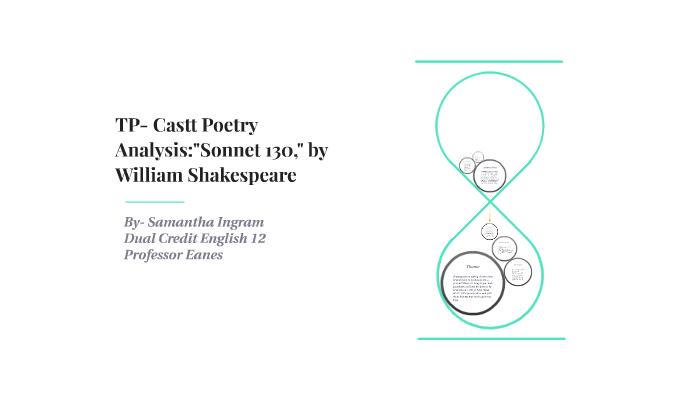sonnet 130 poetic devices