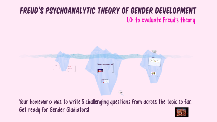 Gender 9 Evaluations Of Freuds Psychoanalytic Theory By Lauren