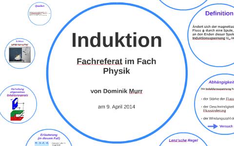Fachreferat Im Fach Physik By Dominik Murr