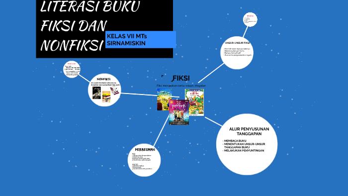 Literasi Buku Fiksi Dan Non Fiksi By Kiki Fazrina On Prezi