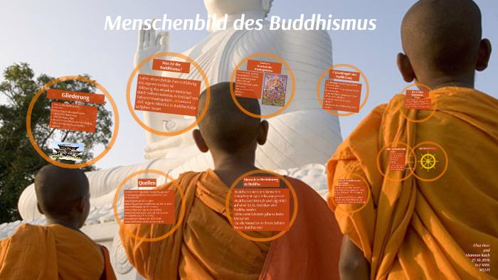 Buddhismus Menschenbild