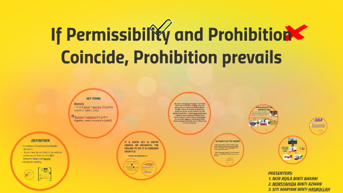 If Permissibility and Prohibition Coincide, Prohibition prev