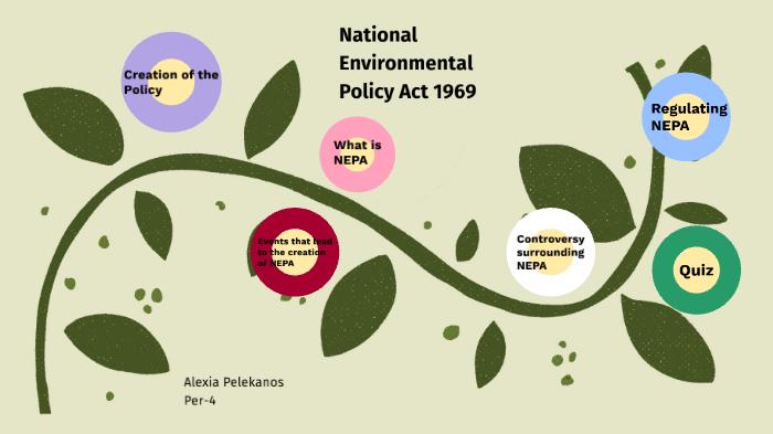 Ap Environmental Legislation Project by Alexia Pelekanos on