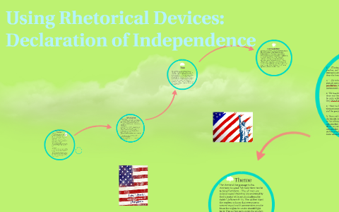 examples of personal declaration of independence