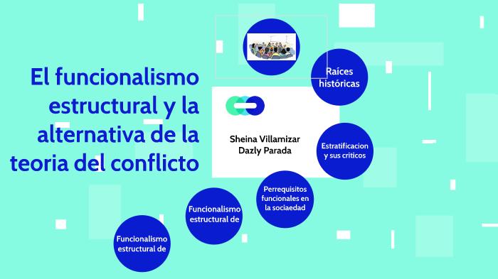 Sheina Villamizar Y Dazly Parada By Sheina Villamizar On