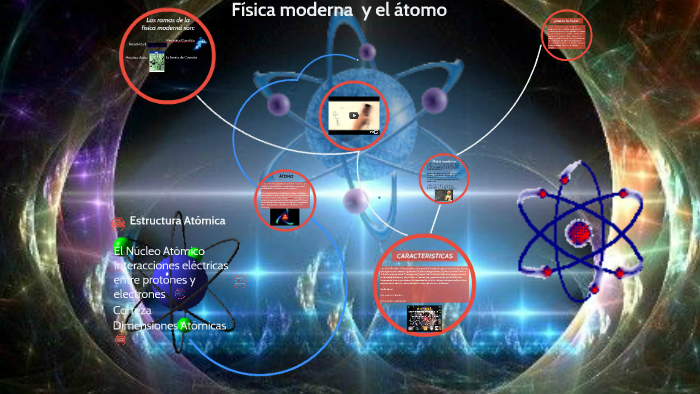 Física Moderna Y El átomo By Xemnas On Prezi