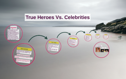 are celebrities heroes essay