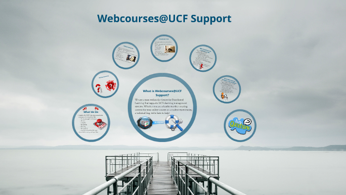 Webcourses@UCF Support by Jonathan Pizzo on Prezi