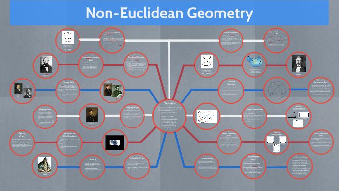 Non-Euclidean Geometry by Allison Violante on Prezi