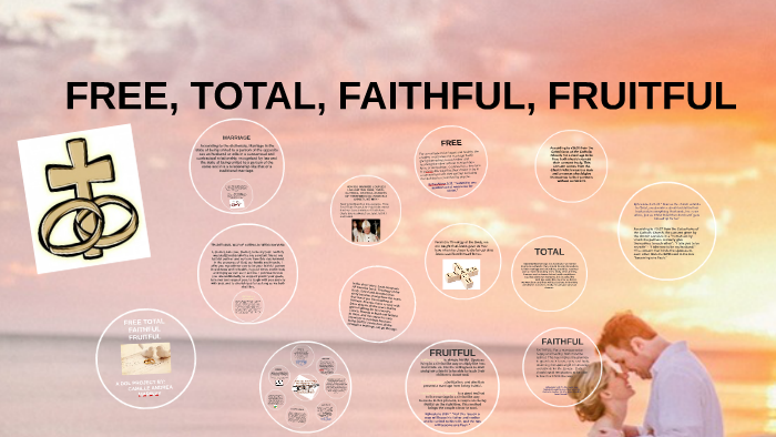free  total  faithful  fruitful by camille asm on prezi