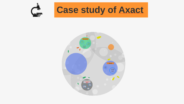 axact case study