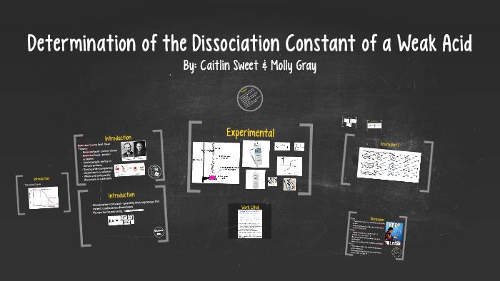 dissociation constant of acetic acid lab report