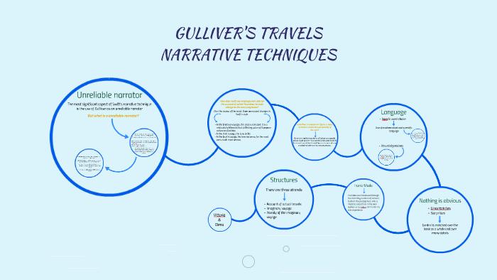 gullivers travels analysis