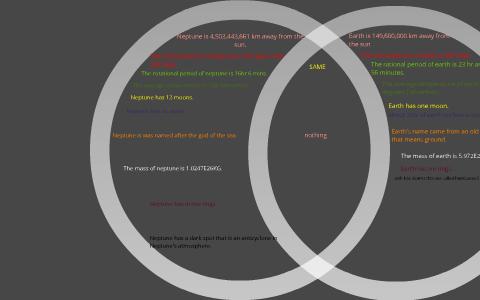neptune diagram wiring diagrams home Neptune Surface