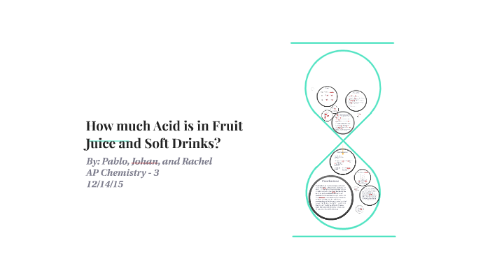 How much Acid is in Fruit Juice and Soft Drinks? by Group
