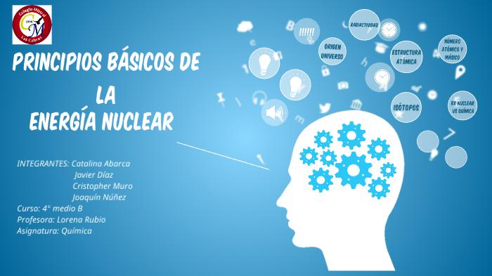 Principios Básicos De La Energía Nuclear By Karen Carrillo