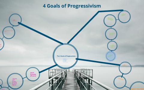 Progressiv Bedeutung