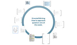 Igcse Directed Writing Informal Letter By Amielah Kasmani On Prezi