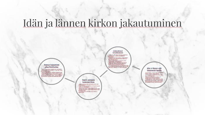 Idän Ja Lännen Kirkon Ero