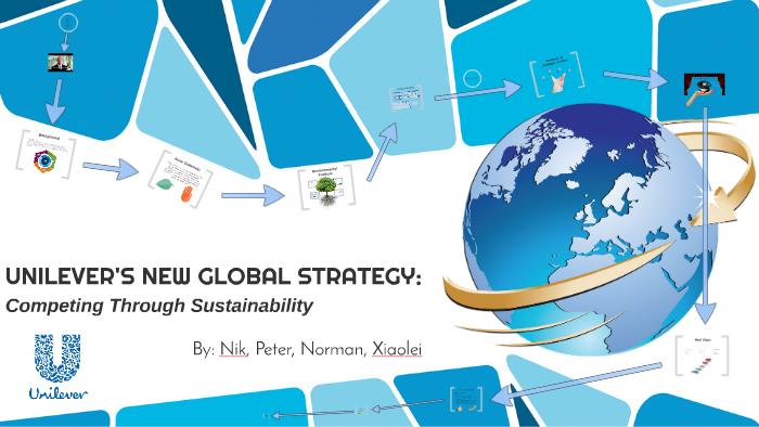 unilever global strategy