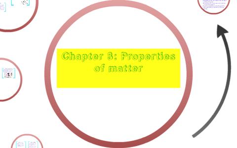 Chapter 8 Properties Of Matter By Cayla Snowden On Prezi