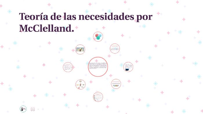 Teoría De Las Necesidades Por Mcclelland By Prezi User On Prezi