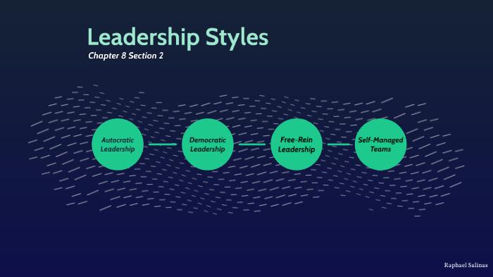Leadership Styles by Raphael Salinas on Prezi Next
