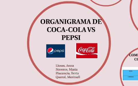 Organigrama De Coca Cola Vs Pepsi By Maria Naveros On Prezi