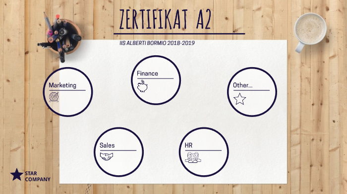 Ok Goethe Zertifikat A2 By Sara Rastelli On Prezi Next