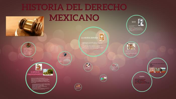 Historia Del Derecho Mexicano By Leticia Moreno On Prezi