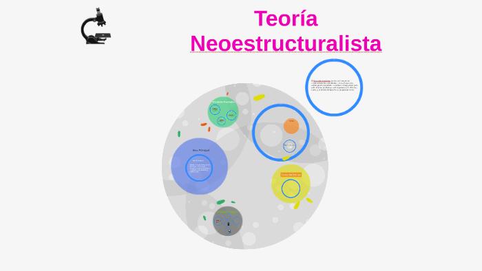 Resultado de imagen de neoestructuralismo