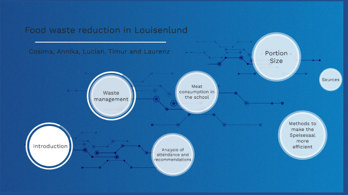 Food waste reduction in Louisenlund by Timur D on Prezi Next