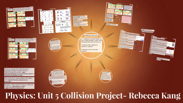 Physics Unit 5 Collision Project By Tbecca Df