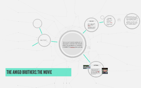 THE AMIGO BROTHERS:THE MOVIE by Kortlan Jenkins on Prezi