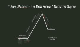 The Maze Runner Narrative Diagram by Rohan PPrezi