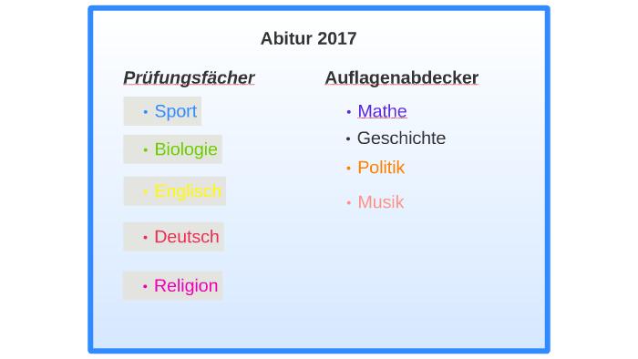 Abitur 2017 By Vanessa Schellack On Prezi