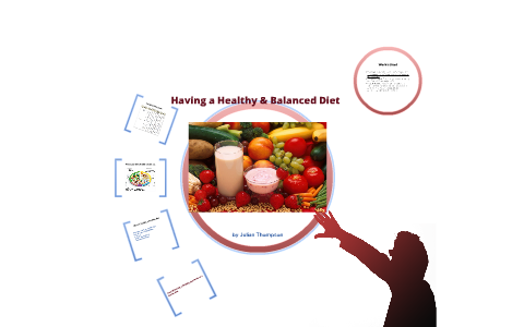 healthy eating informative speech outline