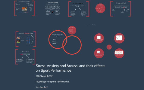 Sports leading, Psychology for Sports Performance - Stress ...