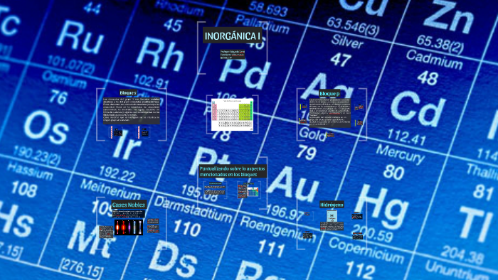 bloques y gn tabla periodica by alina cass on prezi